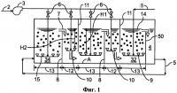 Патент 2519726 Способ и устройство управления потоком для непрерывного многозонового массообмена