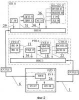 Патент 2523874 Информационно-управляющая система робототехнического комплекса боевого применения