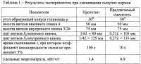 Патент 2655351 Смеситель сухих сыпучих и влажных рассыпных кормов