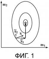 Патент 2649214 Эффективные способы линейного поиска при многопараметрической инверсии полного волнового поля