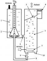 Патент 2379118 Способ флотации частиц с различной плотностью и вибрационная флотационная машина для его осуществления