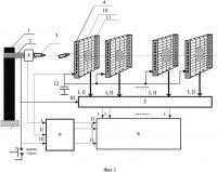 Патент 2661073 Способ определения зависимости баллистических характеристик снарядов от режима стрельбы и информационно-вычислительная система для его осуществления