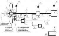 Патент 2305204 Способ управления ветроэнергетической установкой (варианты)