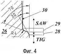 Патент 2575896 Способ сварки роторов для генерации энергии