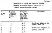 Патент 2245312 Способ смешения компонентов взрывчатых составов и формования из них изделий