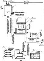 Патент 2379272 Технологическая линия утилизации дымного пороха и способ выделения исходных компонентов из него (варианты)