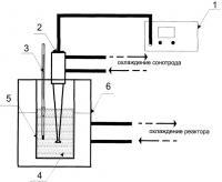 Патент 2425820 Способ измельчения твердых компонентов для изготовления смесевого ракетного твердого топлива