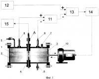 Патент 2282830 Имитационный стенд для поверки вихревых водосчетчиков