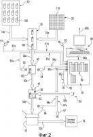 Патент 2505936 Мобильное компактное устройство связи с функцией радиочастотной идентификации