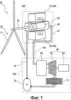 Патент 2554117 Электрическая машина для многопоточной электромеханической трансмиссии