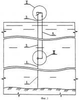 Патент 2471071 Способы запуска глубоководного эрлифта