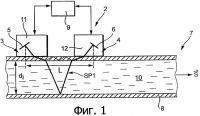 Патент 2316733 Способ и устройство для определения и контроля объемного и/или массового расхода