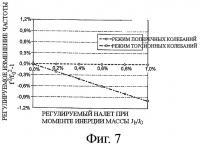 Патент 2381458 Встроенный измерительный прибор и способ контроля рабочего состояния стенки трубы