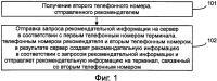 Патент 2643805 Способ получения рекомендательной информации, терминал и сервер
