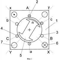 Патент 2346376 Синхронная реактивная машина