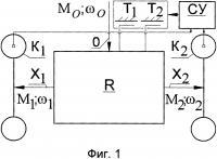 Патент 2634062 Механизм распределения мощности в трансмиссии автомобиля