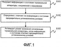 Патент 2617679 Способ и устройство для защиты терминальной аппаратуры и терминальная аппаратура