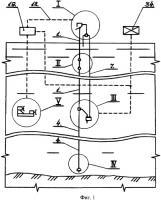 Патент 2321747 Способ электрификации технологии подводной разработки месторождений полезных ископаемых и система для его реализации