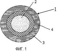 Патент 2327714 Кабель со слоем покрытия, выполненным из отходов