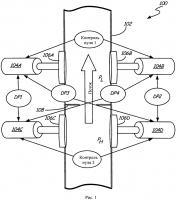 Патент 2594951 Измеритель скорости потока, работающий по принципу дифференцированного давления, с резервными датчиками давления, позволяющими обнаружить отказ датчиков и снижение производительности