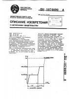 Патент 1074690 Способ подготовки неплавящегося электрода к сварке