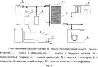 Патент 2477649 Способ очистки углеводородного газа от сероводорода