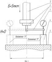 Патент 2564774 Способ измерения осевого биения рабочего органа станка