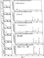 Патент 2423116 Антимикробные и противовоспалительные вещества, выделенные из экстракта лакричника