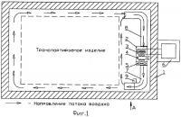 Патент 2327623 Устройство термостабилизации изотермического контейнера