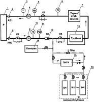Патент 2628657 Способ поверки и калибровки газовых счетчиков