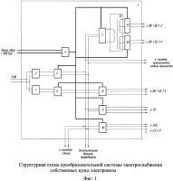 Патент 2654172 Преобразовательная система электроснабжения собственных нужд электровоза