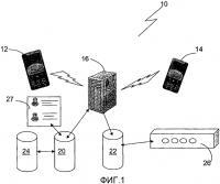 Патент 2577844 Система и способ для отображения идентификатора источника в устройстве адресата