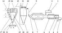 Патент 2646610 Способ получения муки из морской капусты