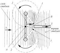 Патент 2584123 Способ разделения на порции слоя стеблей льна-долгунца