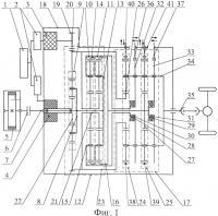 Патент 2464182 Гибридный силовой агрегат транспортного средства (варианты)