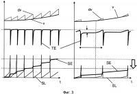 Патент 2667011 Эксплуатация рельсового транспортного средства с управлением и/или регулированием силы тяги между колесом и ходовым рельсом