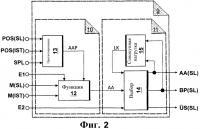 Патент 2522532 Способ управления рельсовым транспортным средством