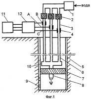 Патент 2499162 Устройство для теплового воздействия на нефтяной пласт (варианты)
