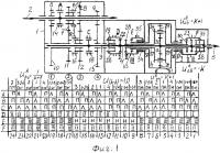 Патент 2568150 Несоосная 24-х ступенчатая вально-планетарная коробка передач