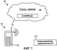 Патент 2436253 Система и способ передачи предупреждений через радиовещание