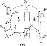 Патент 2536876 Система голосовой связи по ip-протоколу, использующая безлицензионные частоты и включающая мобильный телефон