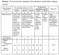 Патент 2606612 Способ бронирования твердотопливных зарядов