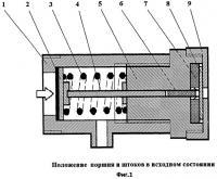 Патент 2499174 Способ и устройство фиксации факта превышения допустимого давления гидравлической среды и регистрации его максимальной величины