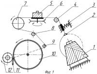 Патент 2260641 Состав для обработки нитевидных волокнистых материалов