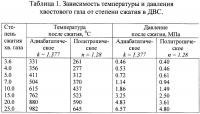 Патент 2364570 Способ производства гидроксиламинсульфата