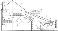 Патент 2644755 Способ кочетова борьбы с пожарами на верхних этажах высотных зданий и сооружений