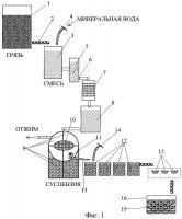 Патент 2276606 Способ получения препарата из лечебной грязи и лечебно-косметическое средство, использующее этот препарат