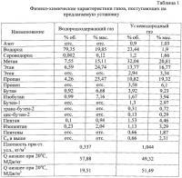 Патент 2560188 Установка получения топливного газа для технологических печей