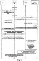 Патент 2428809 Поддержка вызовов без uicc