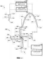Патент 2555786 Турбинная система на текучей среде (варианты)
